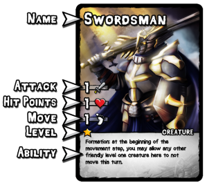 CardDiagram